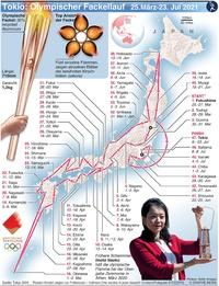 TOKYO 2020: Olympische Fackel Staffellauf infographic