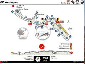 F1: GP von Japan interactive 2019 infographic