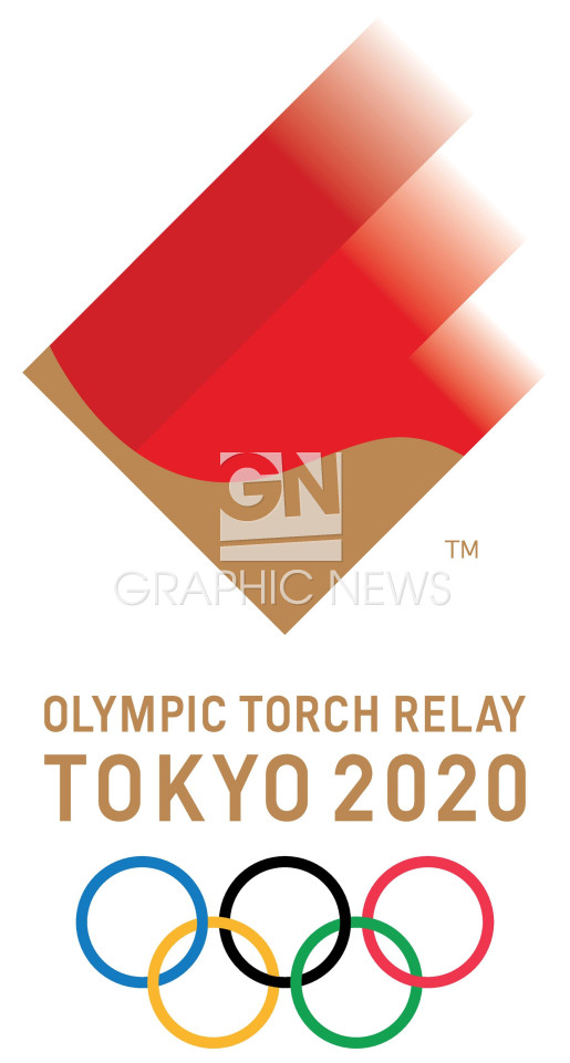 Olympic Torch Relay emblem infographic