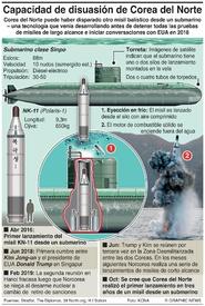 COREA DEL NORTE: Misil balístico lanzado desde submarino infographic