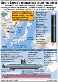 NOORD-KOREA: Pukguksong-3 raket infographic