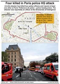 PARIS: Police HQ attack infographic