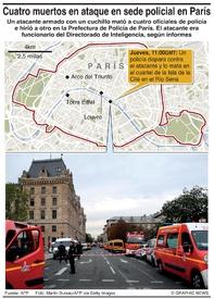 PARÍS: Ataque contra sede policial infographic