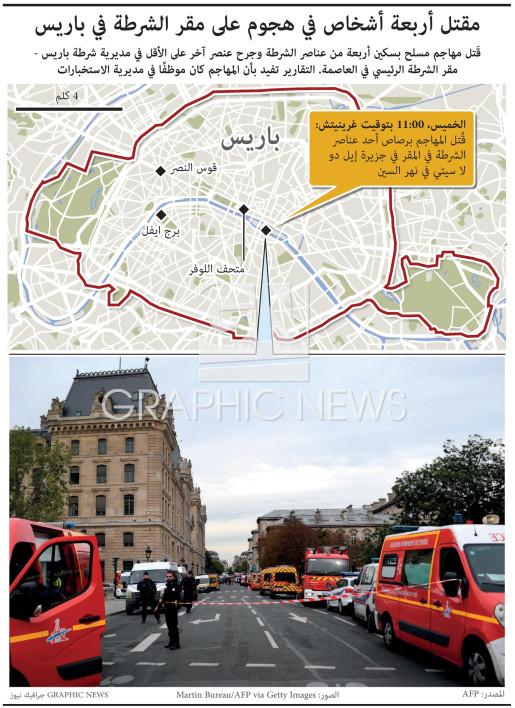 مقتل أربعة أشخاص في هجوم على مقر الشرطة في باريس infographic