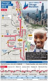LEICHTATHLETIK: Chicago Marathon 2019 infographic