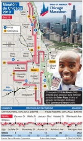 ATLETISMO: Maratón de Chicago 2019 infographic