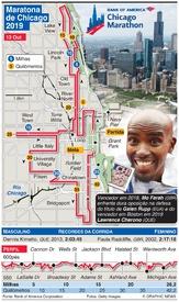 ATLETISMO: Maratona de Chicago 2019 infographic