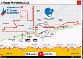 LEICHTATHLETIK: Chicago Marathon 2019 interactive infographic