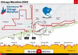 ATLETIEK: Chicago Marathon 2019 interactive infographic