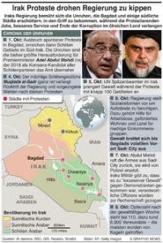 IRAK: Proteste gegen die Regierung infographic