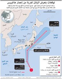 طقس: توقعات بتعرض اليابان لضربة من إعصار هاغيبيس infographic