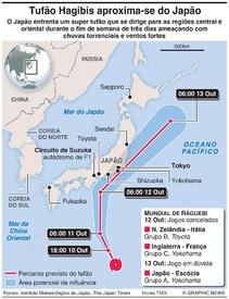 METEOROLOGIA: Super tufão Hagibis infographic