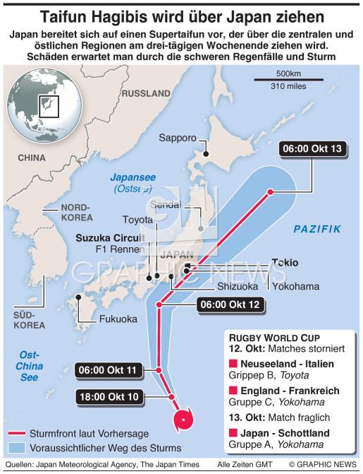 Super Taifun Hagibis infographic