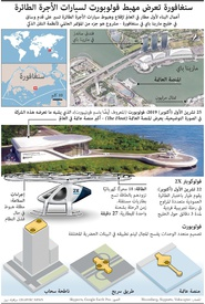 TECH: Singapore VoloPort infographic