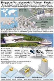 TECH: Singapur VoloPort infographic