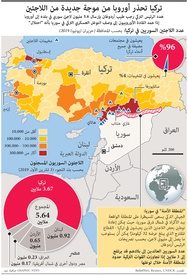 MIDEAST: Turkish threat to send refugees to Europe infographic