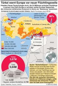 NAHOST: Türkei droht mit Weiterleitung der Flüchtlinge nach Europa infographic
