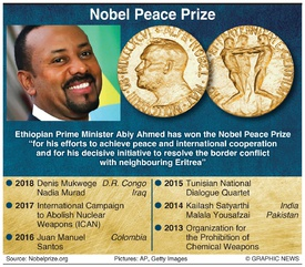 NOBEL PRIZE: Peace winner 2019 infographic