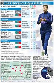 FUSSBALL: Champions League 3. Tag, Dienstag, 22. Okt infographic