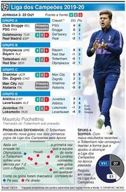 FUTEBOL: Liga dos Campeões, Jornada 3, Terça-feira, 22 Out infographic