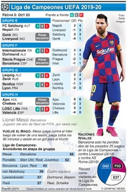 SOCCER: Liga de Campeones Fecha 3, miércoles 23 de oct infographic