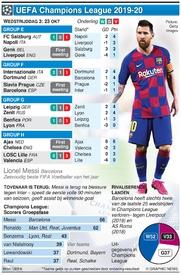 VOETBAL: Champions League Dag 3, woensdag 23 okt infographic