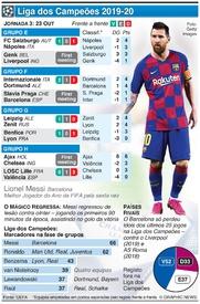 FUTEBOL: Liga dos Campeões, Jornada 3, Quarta-feira, 23 Out infographic