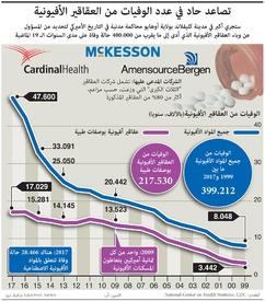 صحة: الوفيات من العقاقير الأفيونية infographic