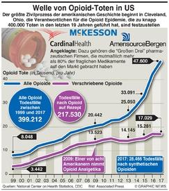 GESUNDHEIT: U.S. Opioid Todesfälle infographic