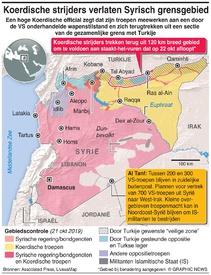MILITARY: Koerdische strijders verlaten Syrisch grensgebied infographic