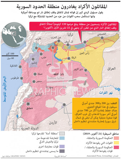 Kurdish fighters leave Syrian border area infographic