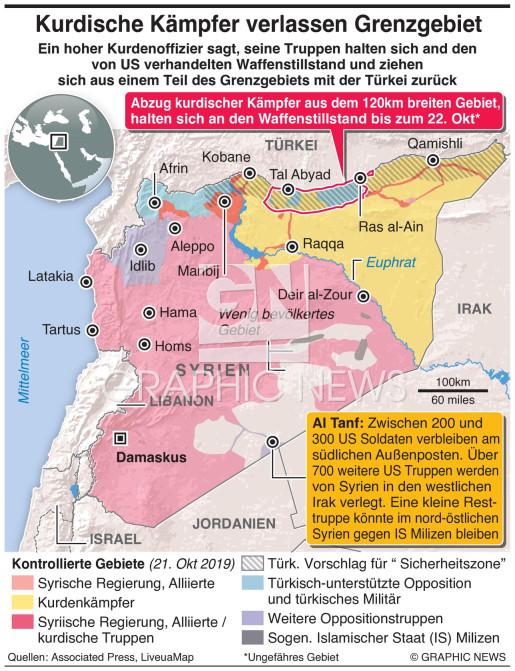 Kurdische Kämpfer verlassen Grenzgebiet infographic