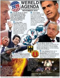 WERELDAGENDA: November 2019 infographic