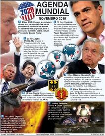 AGENDA MUNDIAL: Novembro 2019 infographic