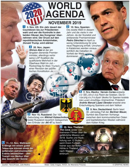 November 2019 infographic