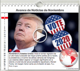 AGENDA MUNDIAL: Noviembre 2019 Interactivo (1) infographic