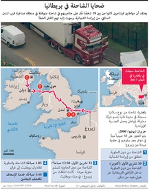 UK: Truck deaths mystery infographic