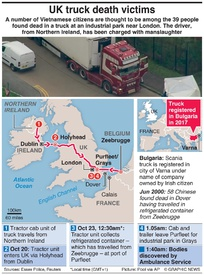 UK: Truck deaths mystery (3) infographic