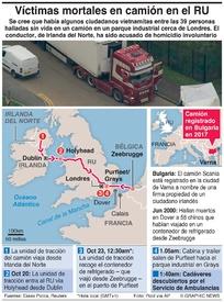 REINO UNIDO: Víctimas halladas en un camión en RU (3) infographic