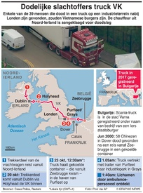 VK: Mysterie rond doden in Engelse truck (2) infographic
