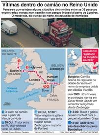 REINO UNIDO: Mistério dos mortos no camião (3) infographic