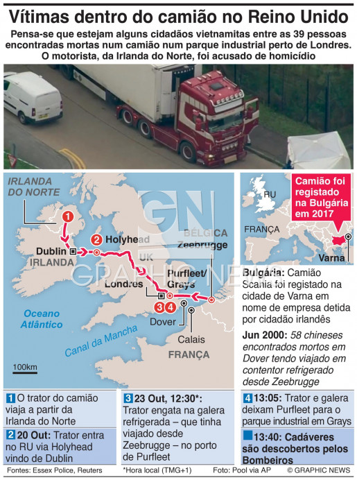 Mistério dos mortos no camião (3) infographic
