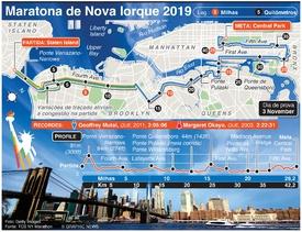 ATLETISMO: Maratona de Nova Iorque 2019 infographic