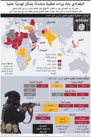 إرهاب: ولايات تنظيم داعش infographic