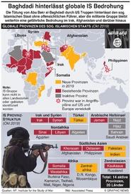 TERRORISMUS: IS globale Provinzen infographic