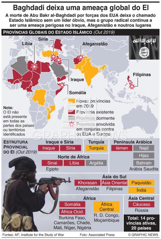 Províncias globais do Estado Islâmico infographic