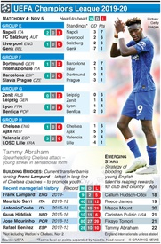 SOCCER: Champions League Day 4, Tuesday Nov 5 infographic