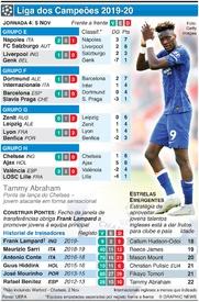 FUTEBOL: Liga dos Campeões, Jornada 4, Terça-feira, 5 Nov infographic