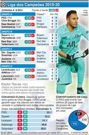 FUTEBOL: Liga dos Campeões, Jornada 4, Quarta-feira, 6 Nov infographic
