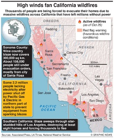 DISASTERS: Wildfires rage across California infographic